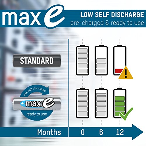 ANSMANN maxE Mono D Akku 5000mAh (2er Pack) vorgeladene ready2use NiMH Power Akkubatterie Monozelle mit geringer Selbstentladung - 4