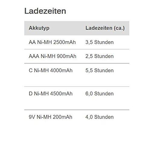 Camelion 20003298 Universal Schnell Ladegerät (NiMH Akkus AA, Mignon, AAA, Baby (C), Mono (D), 9-Volt Block olt Block, geeignet für NiCD) - 5