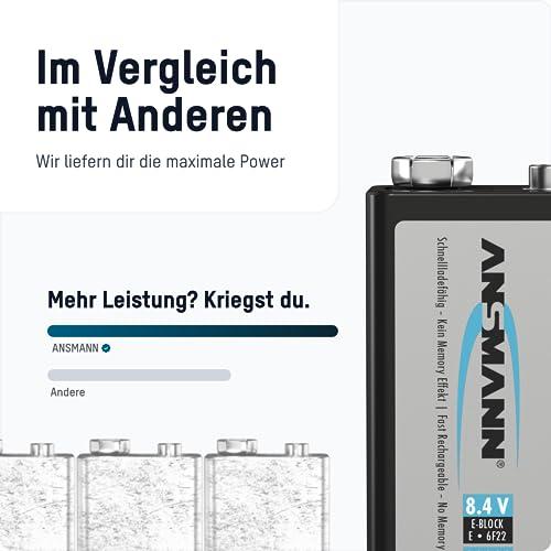 ANSMANN maxE 9V Block Typ 300 (min. 270mAh) vorgeladener 9V Akku geringe Selbstentladung Akkubatterie (1er Pack) - 5