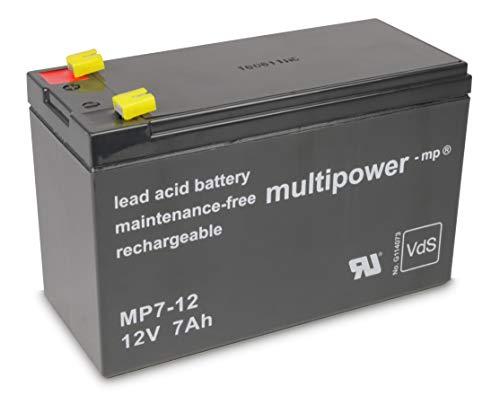 Bleiakku 12V 7.0Ah/20Hr 15x10x6,5cm wiederaufladbare Batterie