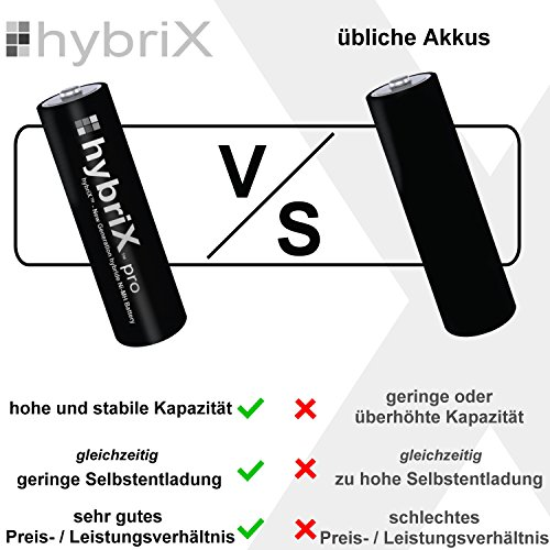 4er Pack hybriX pro Black AAA – 4x Micro AAA Hybrid Akkus in Box – Die Neue Generation von Hybrid Akku Batterien - 3
