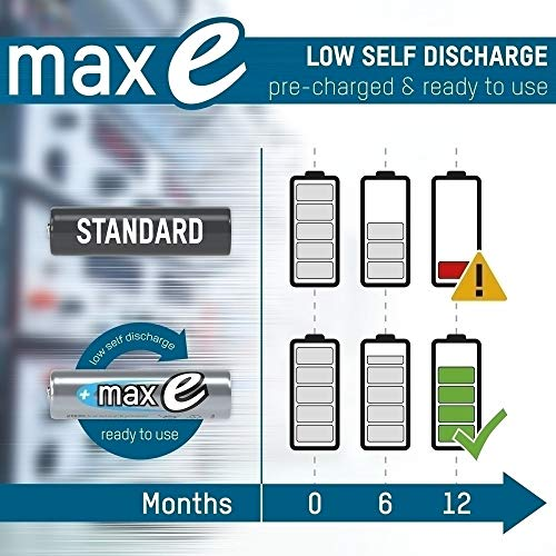 ANSMANN Mignon AA Akku 2100mAh maxE geringe Selbstentladung NiMH vorgeladene Akkubatterie (4er Pack) - 5