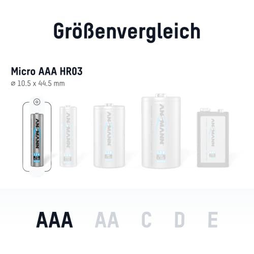 ANSMANN Micro AAA Akku Testsieger (Vergleich.org 06/2016) Typ 1100mAh NiMH hochkapazitiv Profi Digital Kamera-Akkubatterie (4er Pack) - 2