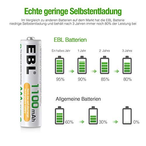 EBL® 8 Stück 1100mAh hohe Kapazität AAA Ni-MH wieder aufladbare Batterien - 2