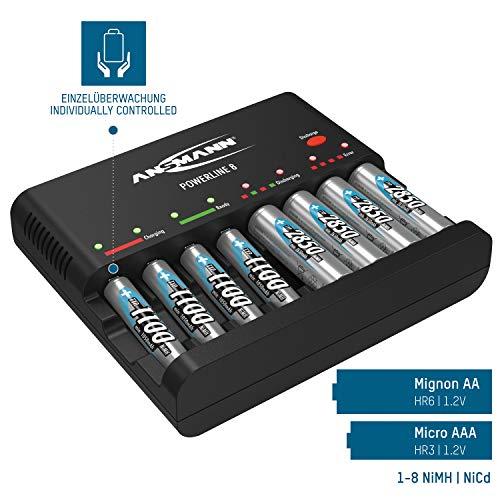 ANSMANN Powerline 8 Akku-Ladegerät Testsieger (Vergleich.org 08/2015) für 8x Mignon AA/Micro AAA Akkubatterien mit Entladefunktion - 2